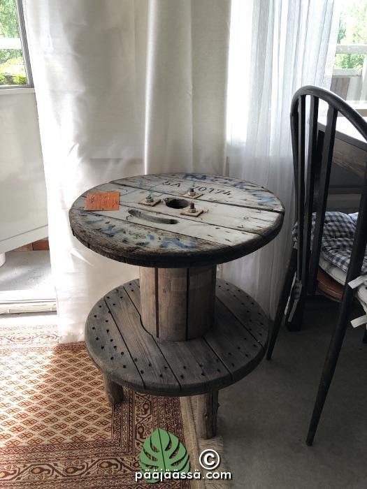 kelapöytä parvekkeelle